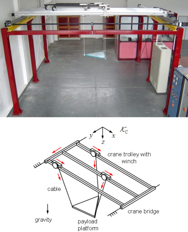 Experimental system CABLEV (c) Chair of Technical Mechanics / Dynamics, University of Rostock