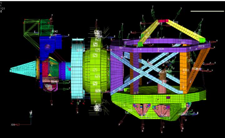 Finite-Elemente-Modell des SOFIA-Teleskops (c) Deutsches SOFIA Institut