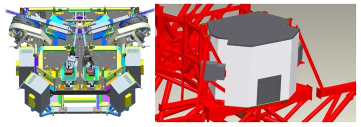 Interferometrieexperiment (links) und Lage des Instrumentes am Teleskop (rechts) (c) Max-Planck-Institut für Astronomie
